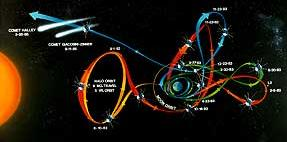 how to find lagrange points